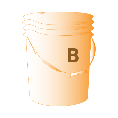 Illustration of soil collection bucket B